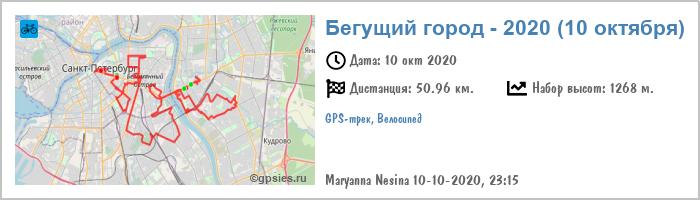 Gpsies Track